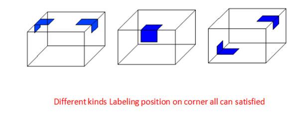 กล่องอัตโนมัติ - กล่อง - มุม - การติดฉลาก - เครื่อง - รายละเอียด